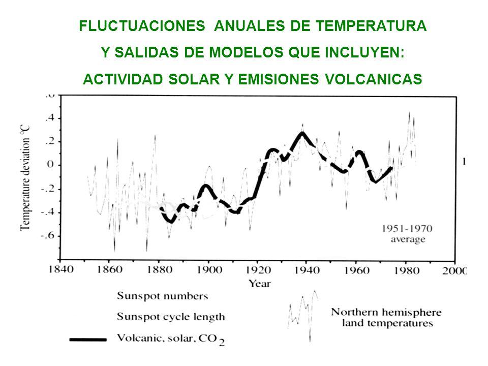 FLUCTUACIONES ANUALES DE TEMPERATURA Y SALIDAS DE MODELOS QUE INCLUYEN: ACTIVIDAD SOLAR Y EMISIONES VOLCANICAS
