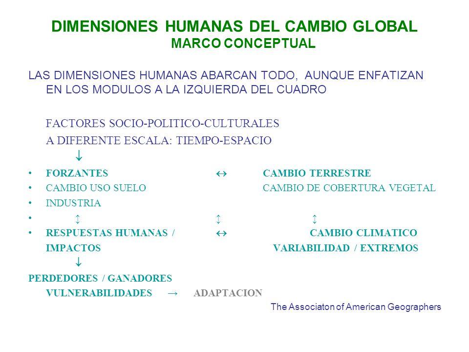 DIMENSIONES HUMANAS DEL CAMBIO GLOBAL MARCO CONCEPTUAL LAS DIMENSIONES HUMANAS ABARCAN TODO, AUNQUE ENFATIZAN EN LOS MODULOS A LA IZQUIERDA DEL CUADRO
