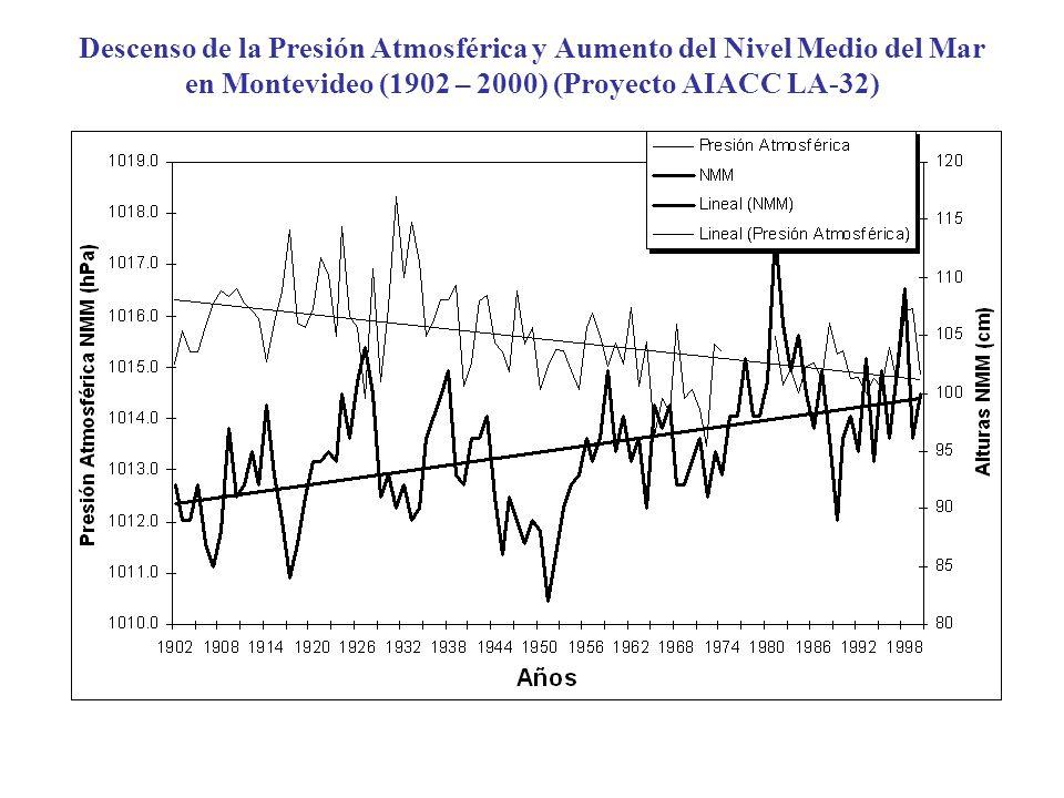Descenso de la Presión Atmosférica y Aumento del Nivel Medio del Mar en Montevideo (1902 – 2000) (Proyecto AIACC LA-32)