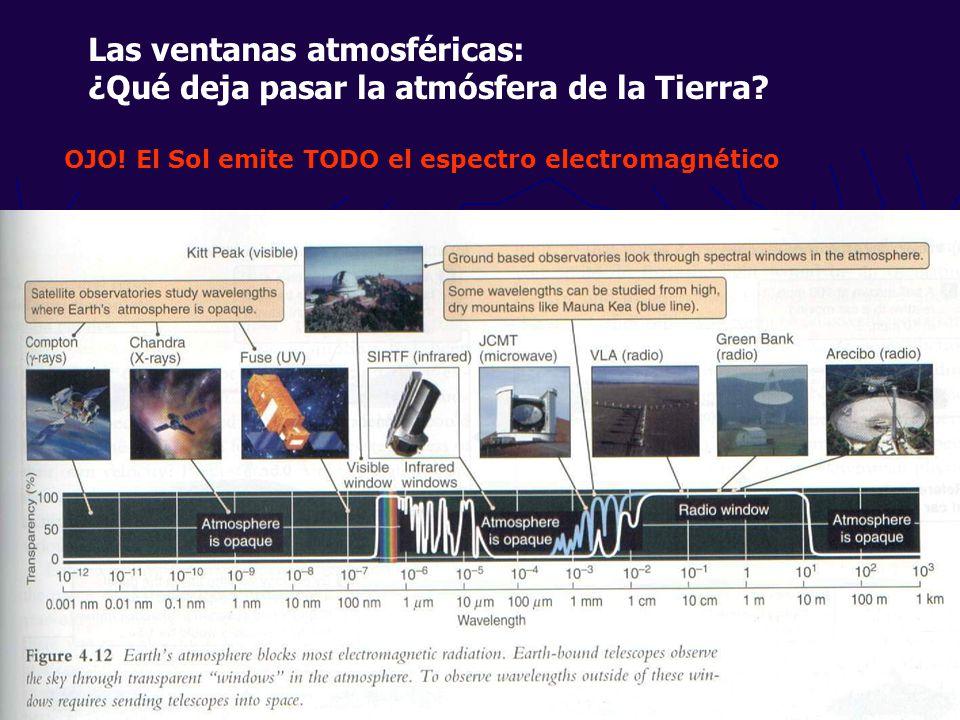 Las ventanas atmosféricas: ¿Qué deja pasar la atmósfera de la Tierra? OJO! El Sol emite TODO el espectro electromagnético