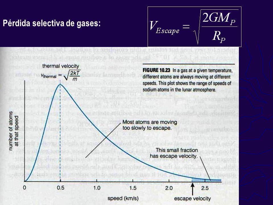Pérdida selectiva de gases: