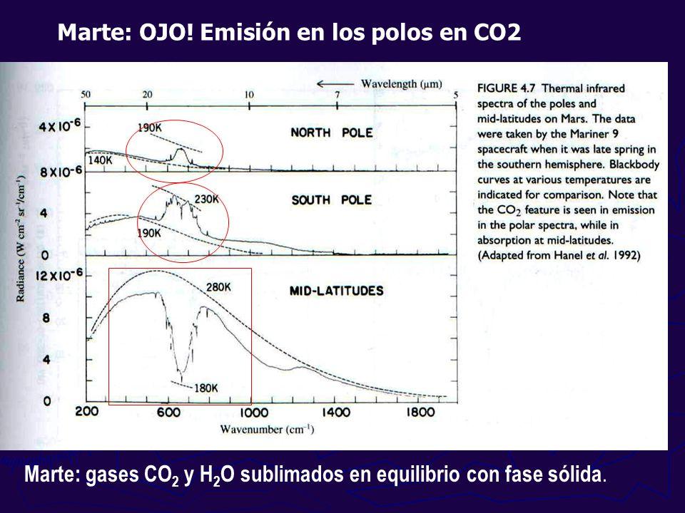 Marte: gases CO 2 y H 2 O sublimados en equilibrio con fase sólida. Marte: OJO! Emisión en los polos en CO2