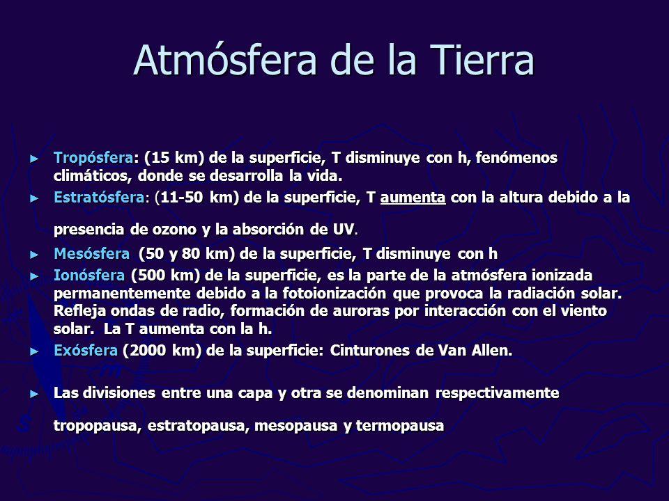 Atmósfera de la Tierra Tropósfera: (15 km) de la superficie, T disminuye con h, fenómenos climáticos, donde se desarrolla la vida. Tropósfera: (15 km)