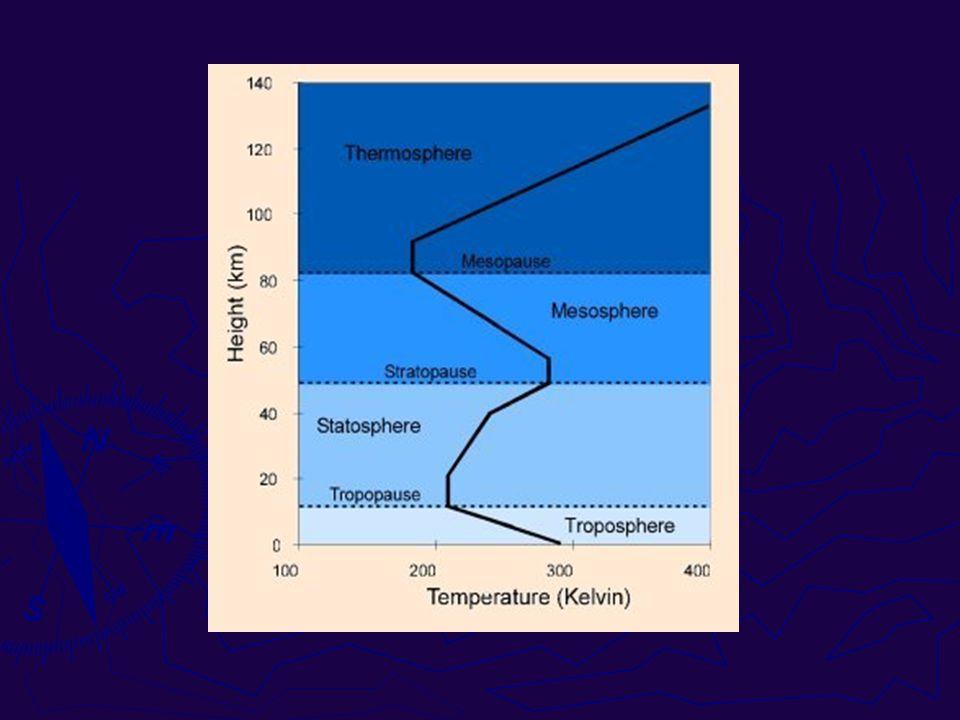 La atmósfera de las primeras épocas de la historia de la Tierra estaría formada por vapor de agua, dióxido de carbono(CO 2 ) y nitrógeno, junto a muy pequeñas cantidades de hidrógeno (H 2 ), H 2 S, SO 2 y monóxido de carbono pero con ausencia de oxígeno.
