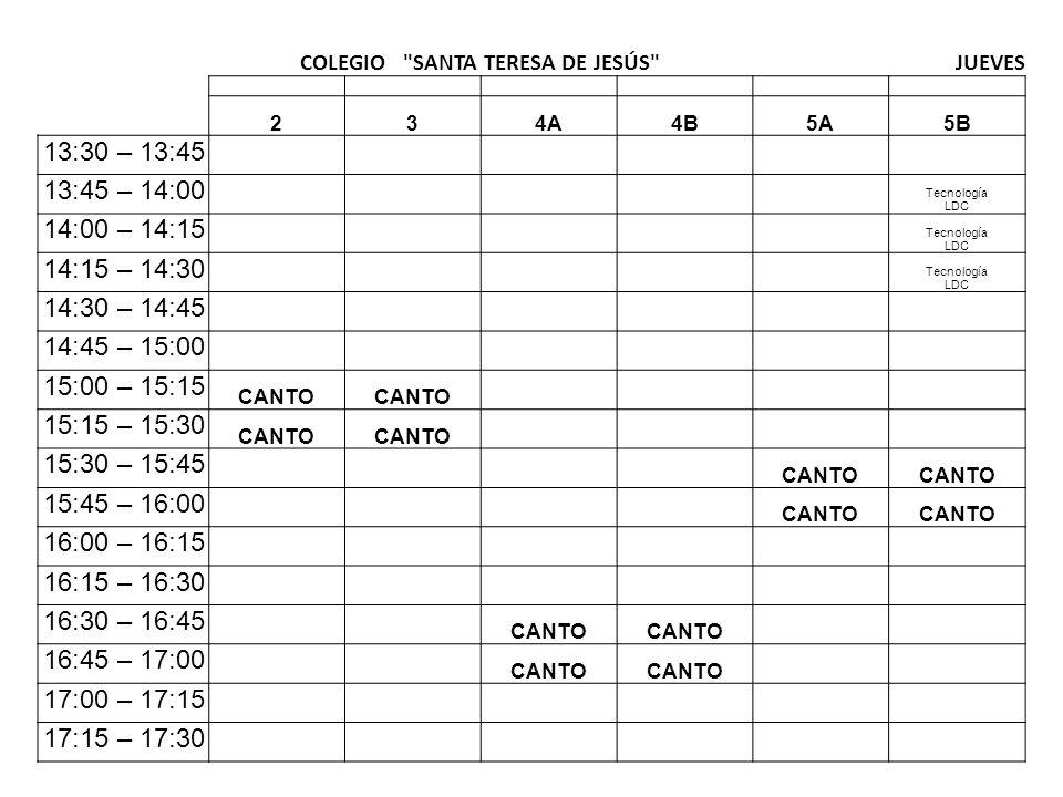 COLEGIO SANTA TERESA DE JESÚS MIÉRCOLES 234A4B5A5B 13:30 – 13:45 13:45 – 14:00 PSICOM 14:00 – 14:15 PSICOM 14:15 – 14:30 PSICOM CATEQUESIS 14:30 – 14:45 PSICOM ED.