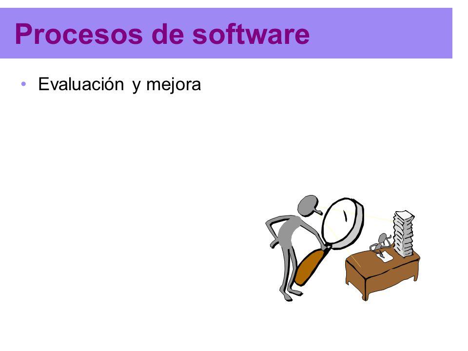 Procesos de software Evaluación y mejora
