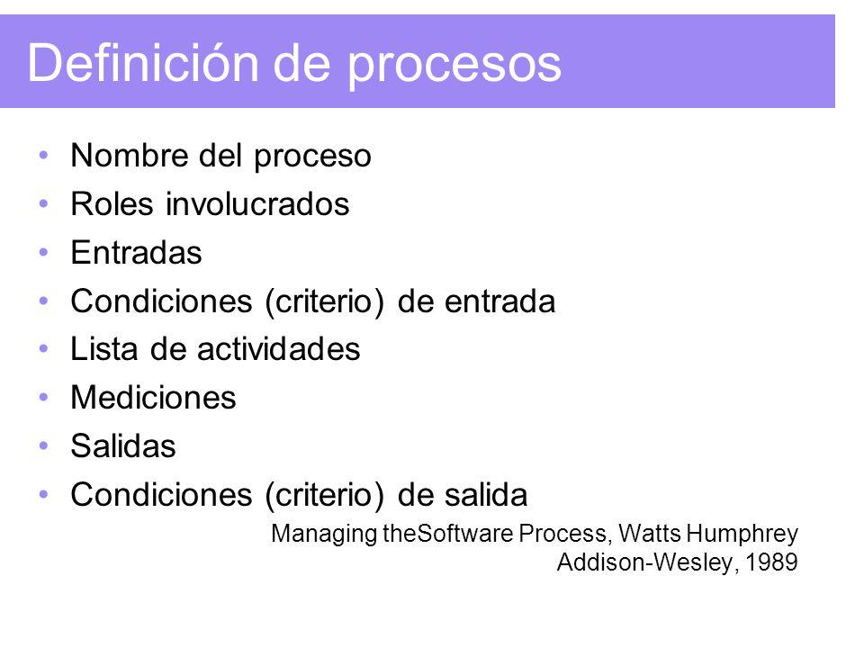 Definición de procesos Nombre del proceso Roles involucrados Entradas Condiciones (criterio) de entrada Lista de actividades Mediciones Salidas Condiciones (criterio) de salida Managing theSoftware Process, Watts Humphrey Addison-Wesley, 1989