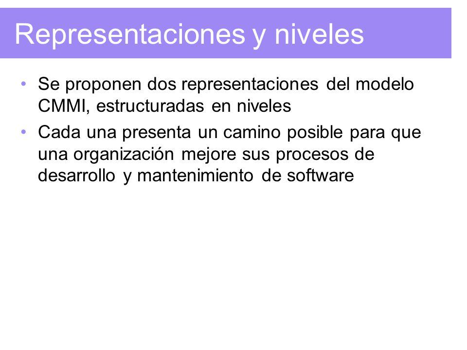 Representaciones y niveles Se proponen dos representaciones del modelo CMMI, estructuradas en niveles Cada una presenta un camino posible para que una organización mejore sus procesos de desarrollo y mantenimiento de software