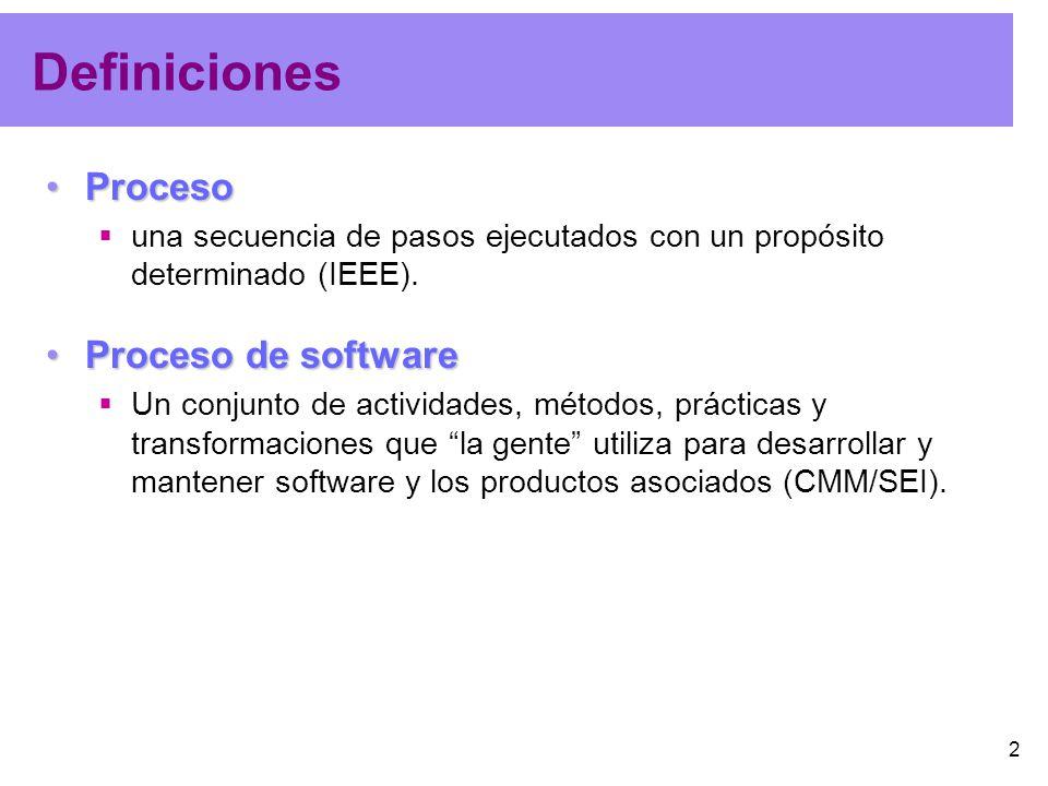 Definiciones ProcesoProceso una secuencia de pasos ejecutados con un propósito determinado (IEEE). Proceso de softwareProceso de software Un conjunto