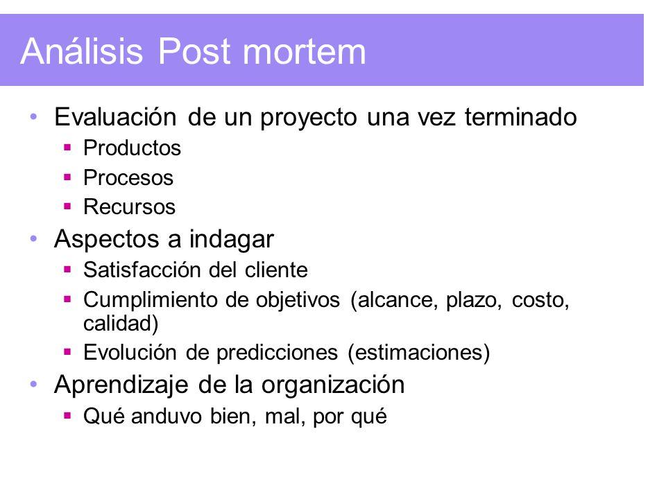 Análisis Post mortem Evaluación de un proyecto una vez terminado Productos Procesos Recursos Aspectos a indagar Satisfacción del cliente Cumplimiento