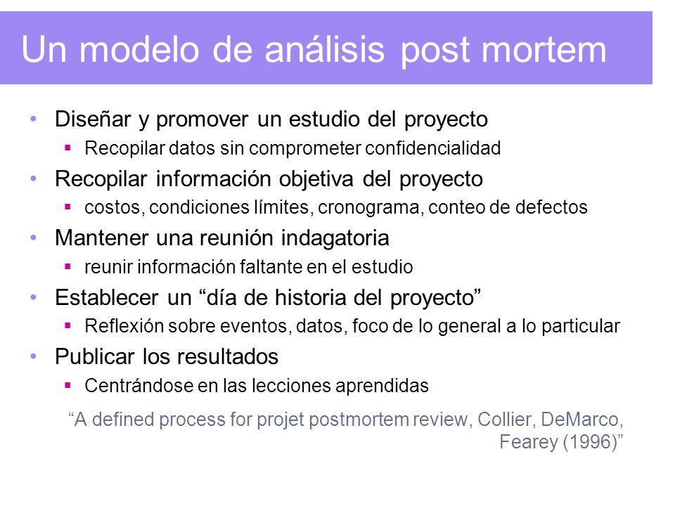 Un modelo de análisis post mortem Diseñar y promover un estudio del proyecto Recopilar datos sin comprometer confidencialidad Recopilar información ob