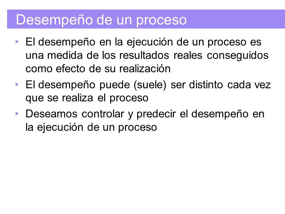 Desempeño de un proceso El desempeño en la ejecución de un proceso es una medida de los resultados reales conseguidos como efecto de su realización El desempeño puede (suele) ser distinto cada vez que se realiza el proceso Deseamos controlar y predecir el desempeño en la ejecución de un proceso