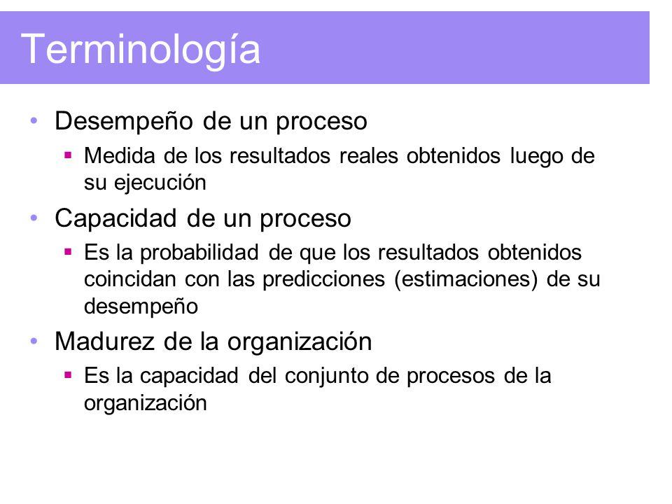 Terminología Desempeño de un proceso Medida de los resultados reales obtenidos luego de su ejecución Capacidad de un proceso Es la probabilidad de que los resultados obtenidos coincidan con las predicciones (estimaciones) de su desempeño Madurez de la organización Es la capacidad del conjunto de procesos de la organización