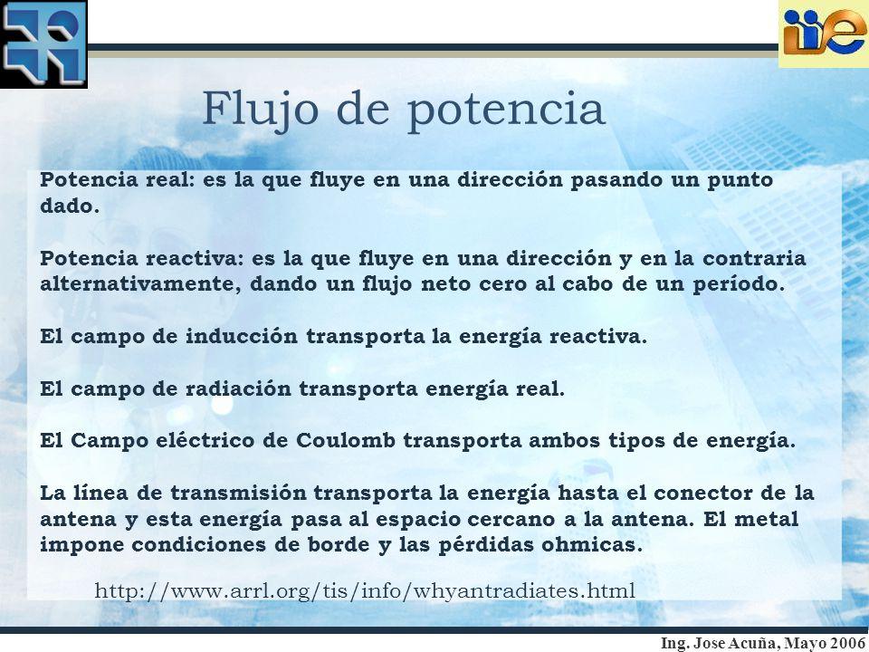 Ing. Jose Acuña, Mayo 2006 http://www.arrl.org/tis/info/whyantradiates.html Flujo de potencia Potencia real: es la que fluye en una dirección pasando