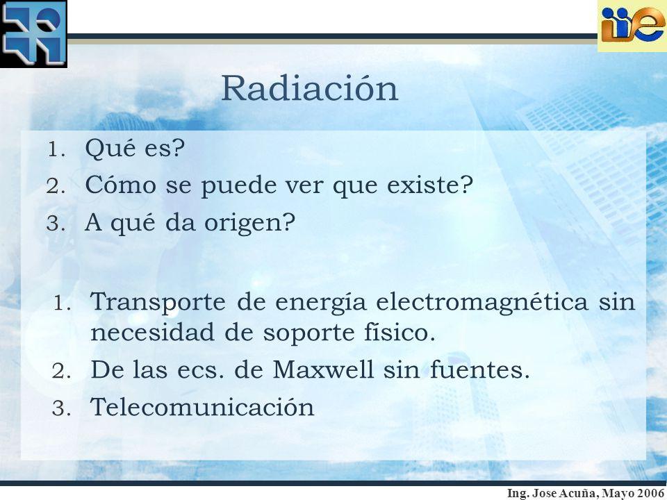 Ing. Jose Acuña, Mayo 2006 Radiación 1. Qué es? 2. Cómo se puede ver que existe? 3. A qué da origen? 1. Transporte de energía electromagnética sin nec