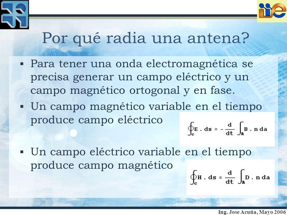 Ing. Jose Acuña, Mayo 2006 Por qué radia una antena? Para tener una onda electromagnética se precisa generar un campo eléctrico y un campo magnético o
