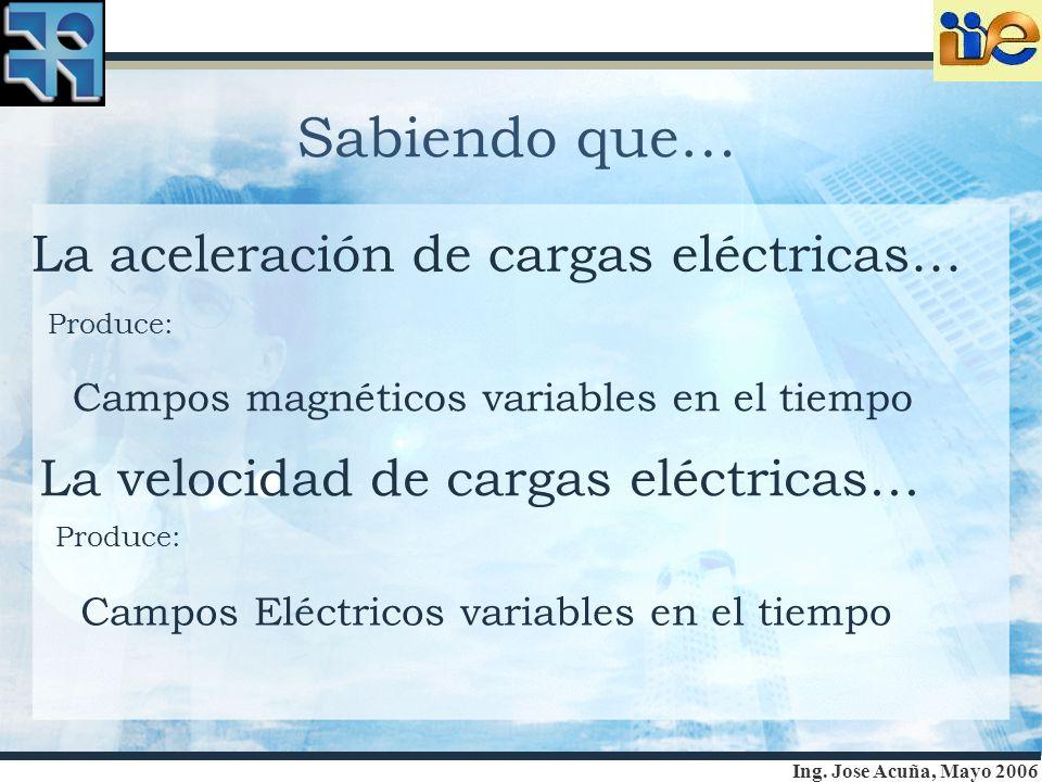 Ing. Jose Acuña, Mayo 2006 Sabiendo que… La aceleración de cargas eléctricas… Produce: Campos magnéticos variables en el tiempo La velocidad de cargas