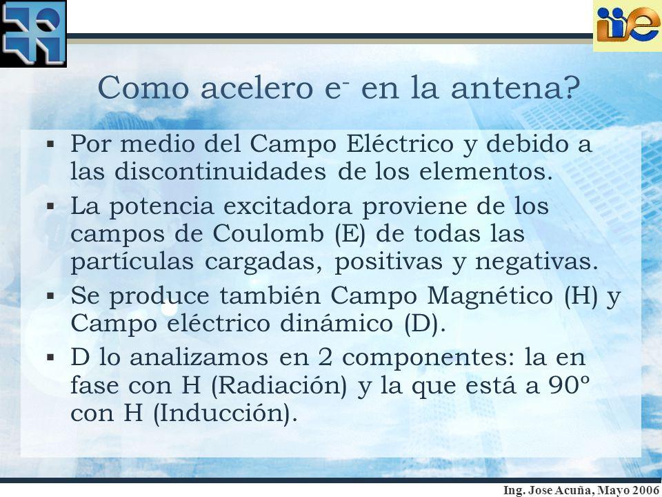 Ing. Jose Acuña, Mayo 2006 Como acelero e - en la antena? Por medio del Campo Eléctrico y debido a las discontinuidades de los elementos. La potencia
