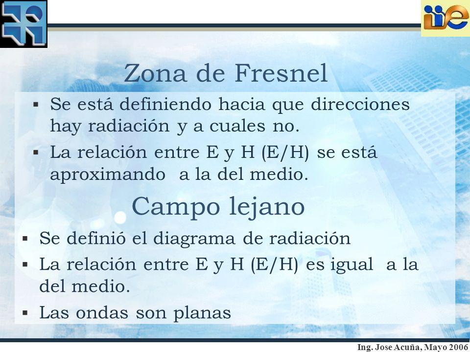 Ing. Jose Acuña, Mayo 2006 Campo lejano Se está definiendo hacia que direcciones hay radiación y a cuales no. La relación entre E y H (E/H) se está ap