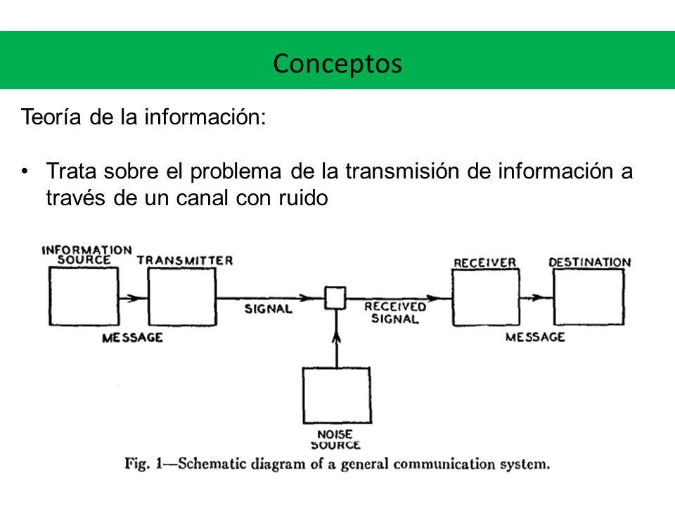 Conceptos Teoría de la información: Trata sobre el problema de la transmisión de información a través de un canal con ruido