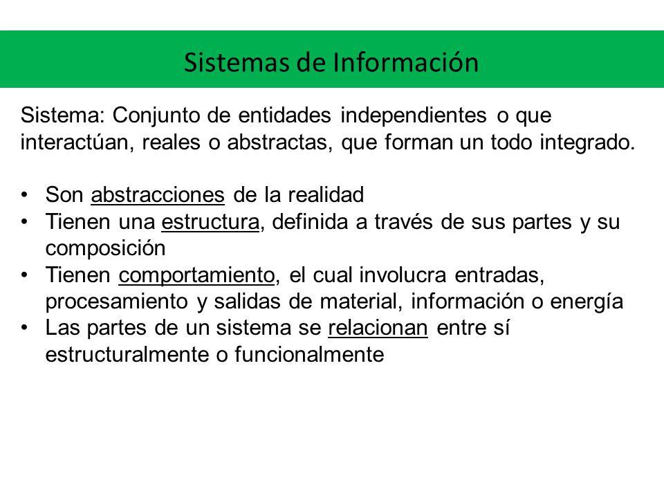 Sistemas de Información Sistema: Conjunto de entidades independientes o que interactúan, reales o abstractas, que forman un todo integrado. Son abstra