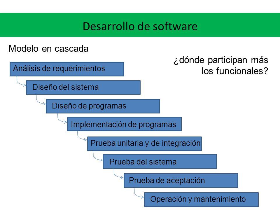 Desarrollo de software Modelo en cascada ¿dónde participan más los funcionales? Análisis de requerimientos Diseño del sistema Diseño de programas Impl