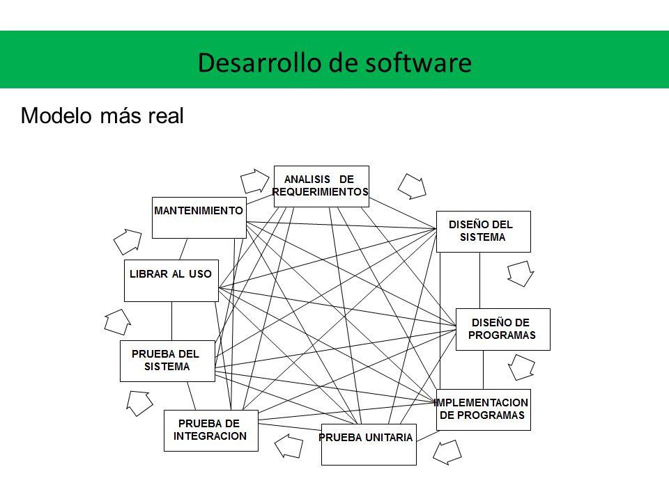 Desarrollo de software Modelo más real