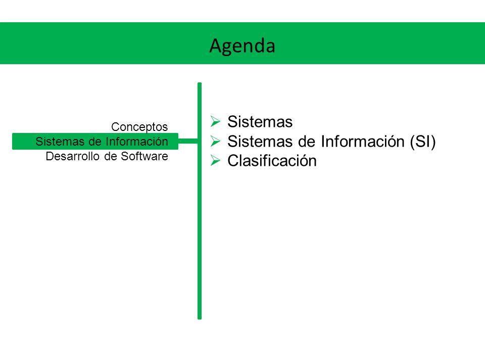 Agenda Sistemas Sistemas de Información (SI) Clasificación Conceptos Sistemas de Información Desarrollo de Software