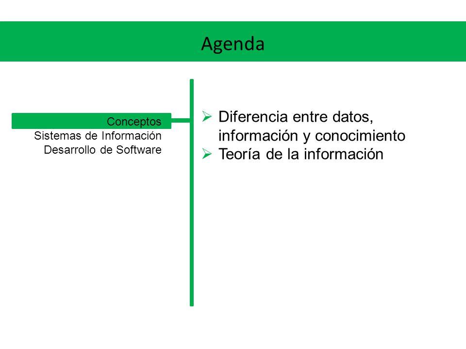 Agenda Diferencia entre datos, información y conocimiento Teoría de la información Conceptos Sistemas de Información Desarrollo de Software