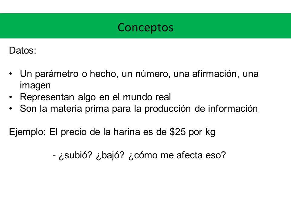 Conceptos Información: Datos con un significado en cierto contexto Datos relacionados Datos luego de su manipulación Ejemplo: El precio de la harina subió un 5% en el último mes Information causes change.
