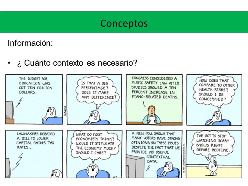Conceptos Conocimiento: Experiencia e información acumulada Permite responder preguntas del tipo ¿cómo ….