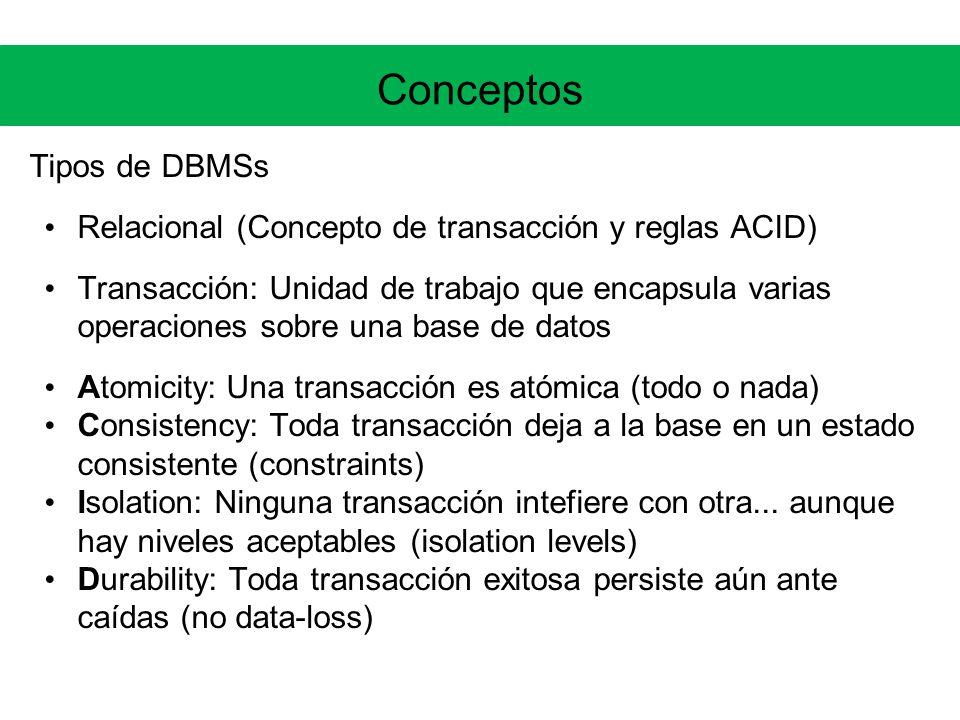 Conceptos Tipos de DBMSs Relacional (Concepto de transacción y reglas ACID) Transacción: Unidad de trabajo que encapsula varias operaciones sobre una base de datos Atomicity: Una transacción es atómica (todo o nada) Consistency: Toda transacción deja a la base en un estado consistente (constraints) Isolation: Ninguna transacción intefiere con otra...