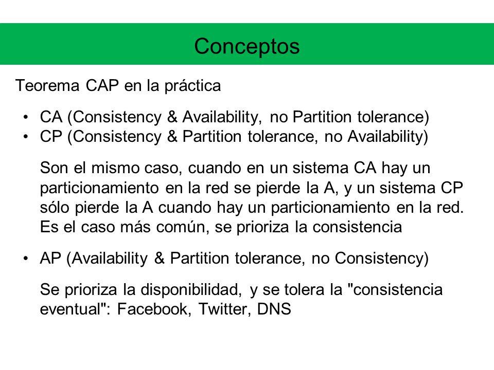 Conceptos Teorema CAP en la práctica CA (Consistency & Availability, no Partition tolerance) CP (Consistency & Partition tolerance, no Availability) Son el mismo caso, cuando en un sistema CA hay un particionamiento en la red se pierde la A, y un sistema CP sólo pierde la A cuando hay un particionamiento en la red.