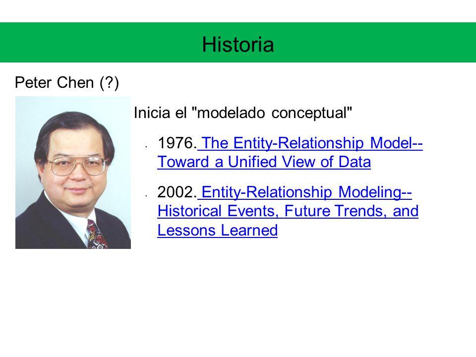 Historia Peter Chen (?) Inicia el modelado conceptual 1976.