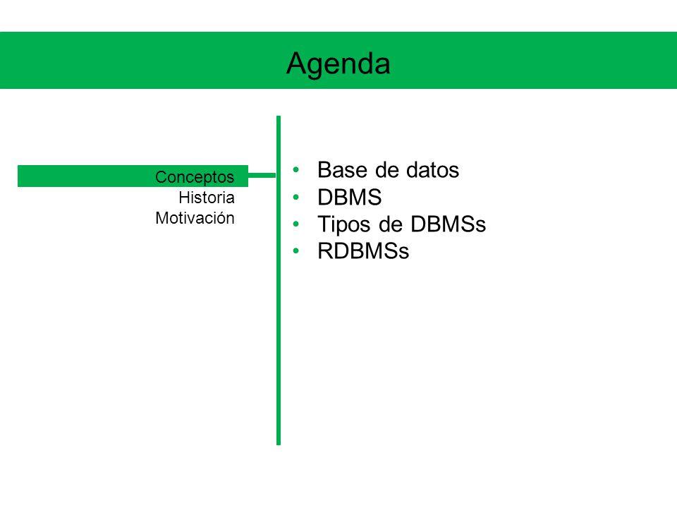Conceptos Tipos de DBMSs Objeto/Relacional Su existencia se justifica por el éxito de la POO y de los DBMSs relacionales Los OODBMSs y ORDBMSs no tienen demasiado éxito en la industria, es más común el modelo RDBMS + ORM