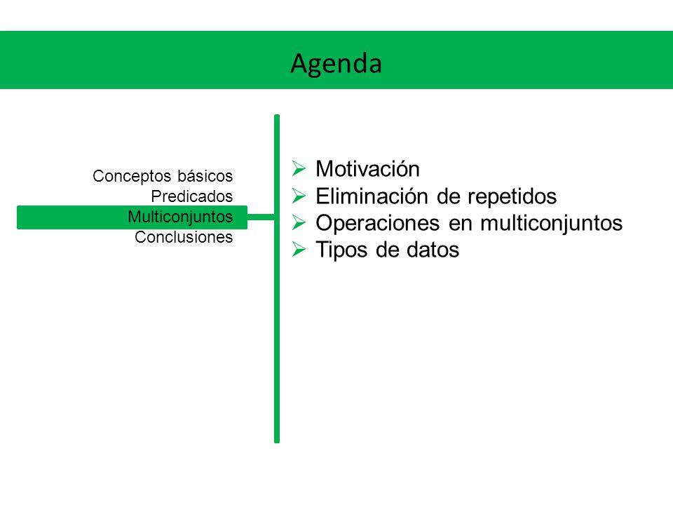 Agenda Motivación Eliminación de repetidos Operaciones en multiconjuntos Tipos de datos Conceptos básicos Predicados Multiconjuntos Conclusiones