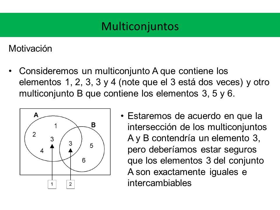 Multiconjuntos Motivación Consideremos un multiconjunto A que contiene los elementos 1, 2, 3, 3 y 4 (note que el 3 está dos veces) y otro multiconjunto B que contiene los elementos 3, 5 y 6.
