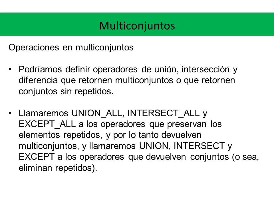 Multiconjuntos Operaciones en multiconjuntos Podríamos definir operadores de unión, intersección y diferencia que retornen multiconjuntos o que retornen conjuntos sin repetidos.