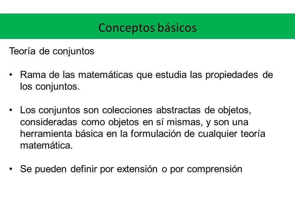 Conceptos básicos Teoría de conjuntos Rama de las matemáticas que estudia las propiedades de los conjuntos. Los conjuntos son colecciones abstractas d