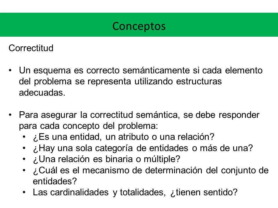 Conceptos Correctitud Un esquema es correcto semánticamente si cada elemento del problema se representa utilizando estructuras adecuadas. Para asegura
