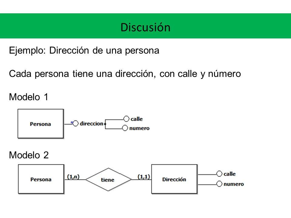 Ejemplo: Dirección de una persona Cada persona tiene una dirección, con calle y número Modelo 1 Modelo 2