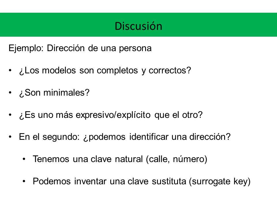 Discusión Ejemplo: Dirección de una persona ¿Los modelos son completos y correctos? ¿Son minimales? ¿Es uno más expresivo/explícito que el otro? En el