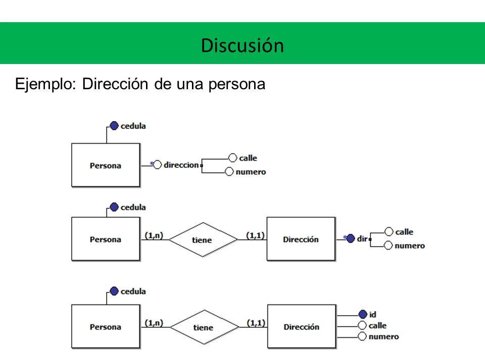 Discusión Ejemplo: Dirección de una persona