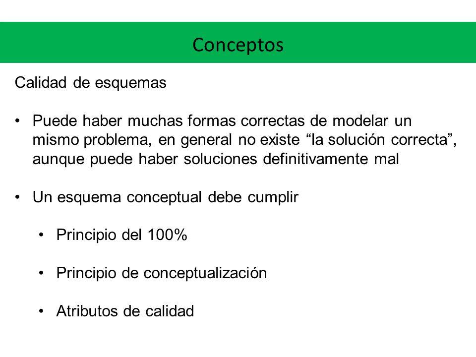 Conceptos Atributos de calidad Calidad: grado en el que un conjunto de características inherentes cumple con los requisitos Quisiéramos que un modelo conceptual fuera: Completo (no negociable) Correcto (no negociable) Mínimo Expresivo Explícito