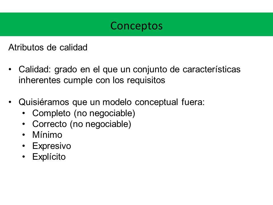 Discusión Ejemplo: Dirección de una persona ¿Los modelos son completos y correctos.