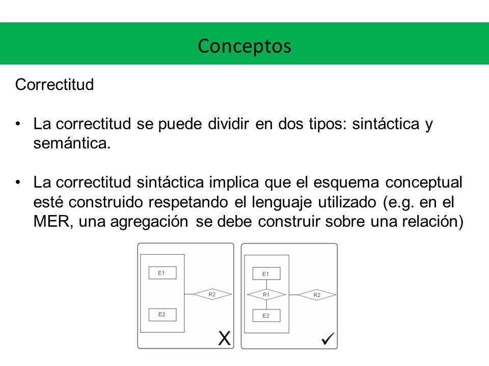 Conceptos Correctitud La correctitud se puede dividir en dos tipos: sintáctica y semántica. La correctitud sintáctica implica que el esquema conceptua