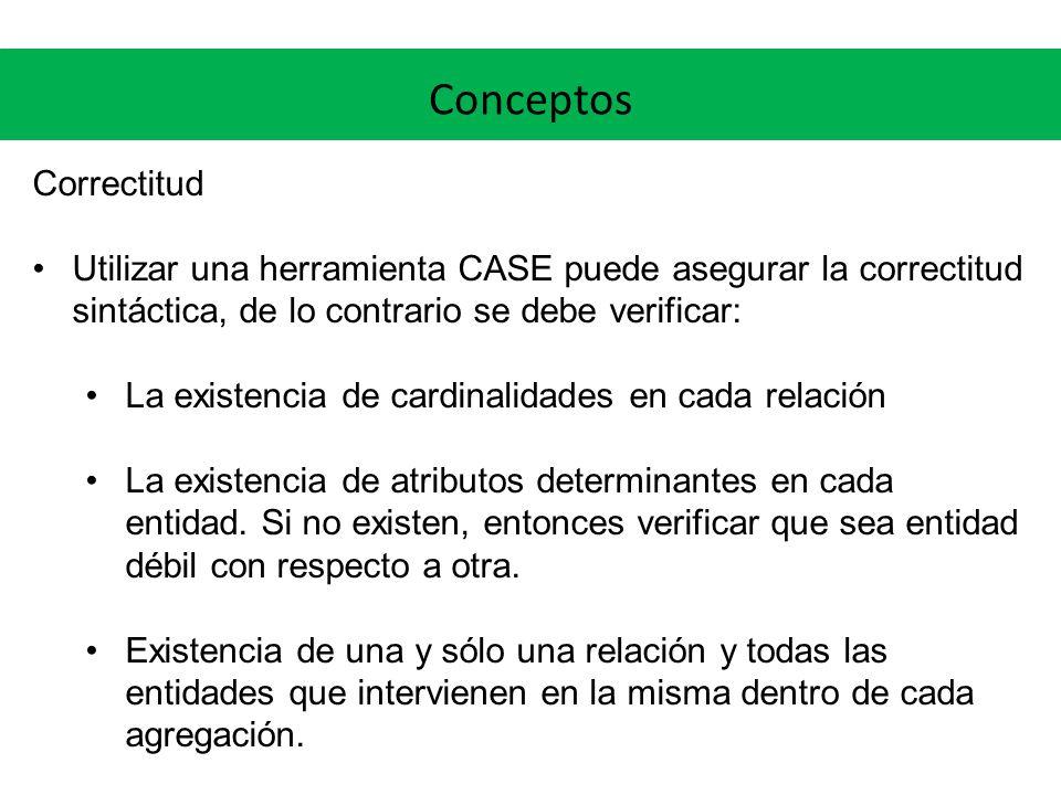 Conceptos Correctitud Utilizar una herramienta CASE puede asegurar la correctitud sintáctica, de lo contrario se debe verificar: La existencia de cardinalidades en cada relación La existencia de atributos determinantes en cada entidad.