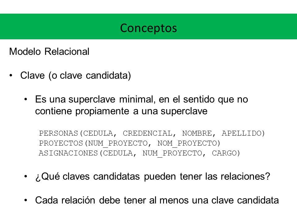 Conceptos Modelo Relacional Clave (o clave candidata) Es una superclave minimal, en el sentido que no contiene propiamente a una superclave PERSONAS(C