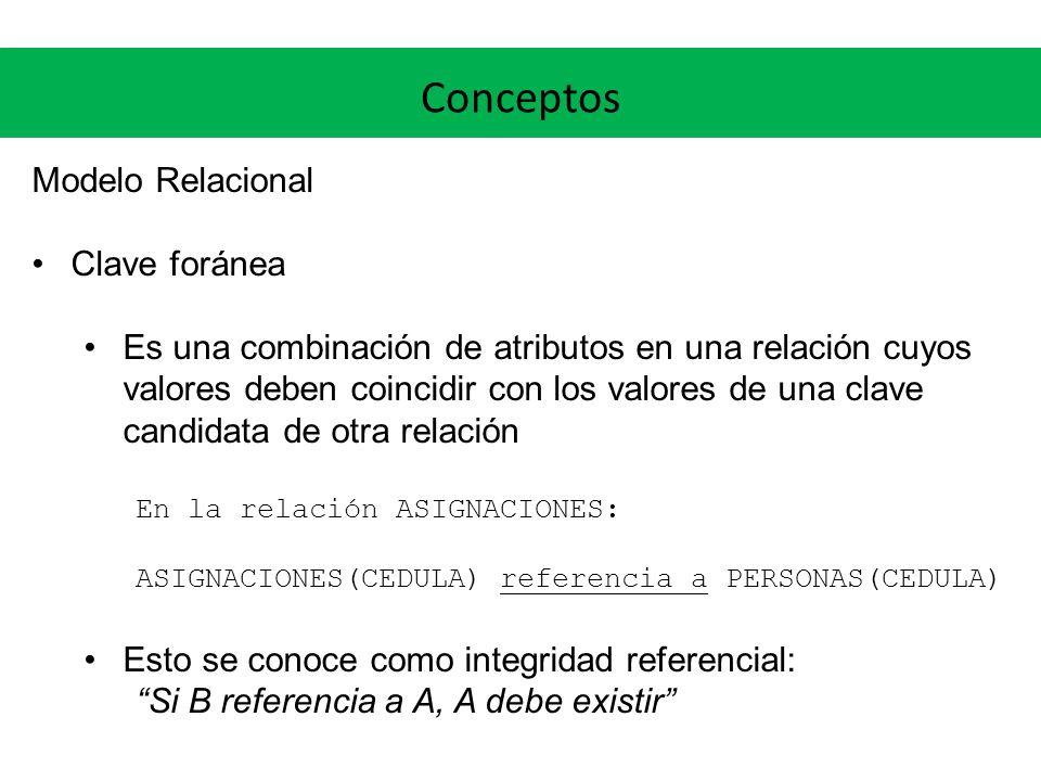 Conceptos Modelo Relacional Clave foránea Es una combinación de atributos en una relación cuyos valores deben coincidir con los valores de una clave c