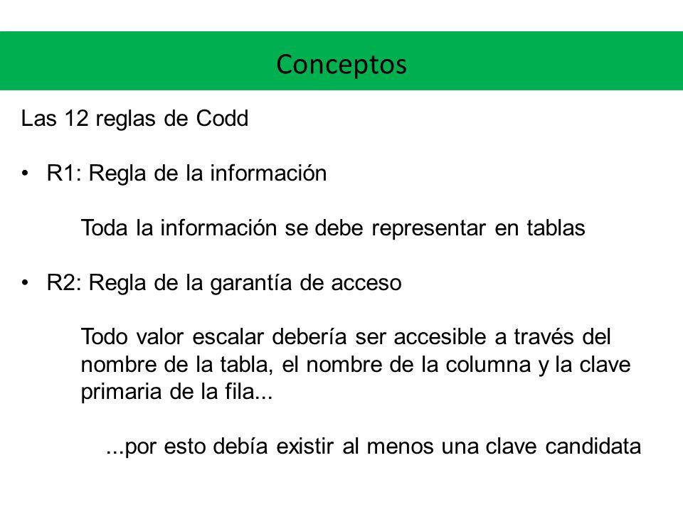Conceptos Las 12 reglas de Codd R1: Regla de la información Toda la información se debe representar en tablas R2: Regla de la garantía de acceso Todo